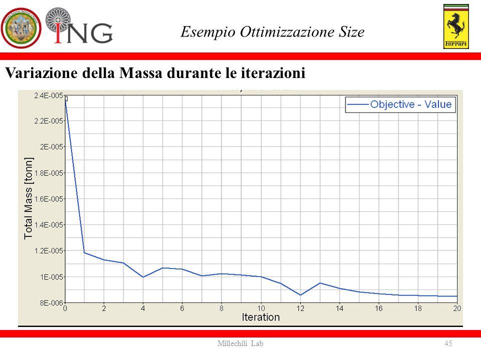 Variazione della Massa durante le iterazioni Esempio Ottimizzazione Size 45Millechili Lab