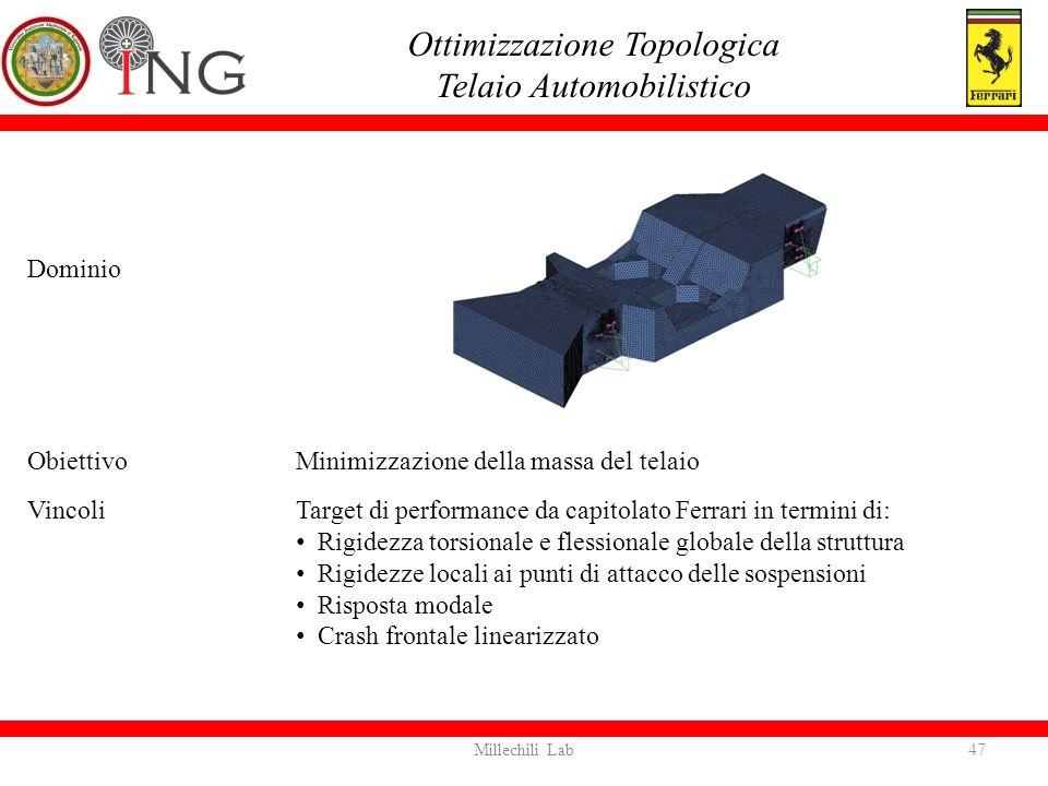 Dominio ObiettivoMinimizzazione della massa del telaio VincoliTarget di performance da capitolato Ferrari in termini di: Rigidezza torsionale e flessi