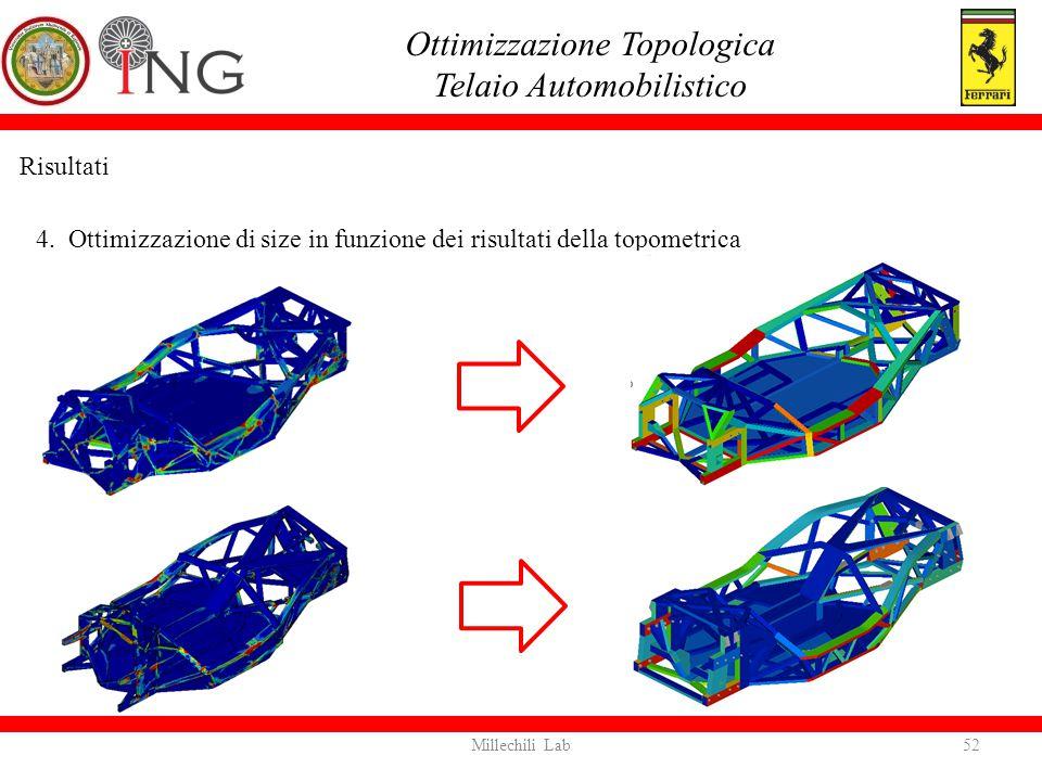 Risultati 4. Ottimizzazione di size in funzione dei risultati della topometrica Ottimizzazione Topologica Telaio Automobilistico 52 Millechili Lab