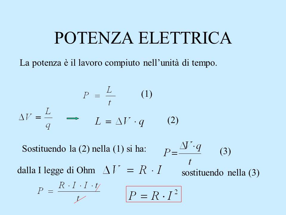 POTENZA ELETTRICA La potenza è il lavoro compiuto nell'unità di tempo. (1) (2) Sostituendo la (2) nella (1) si ha: (3) dalla I legge di Ohm sostituend