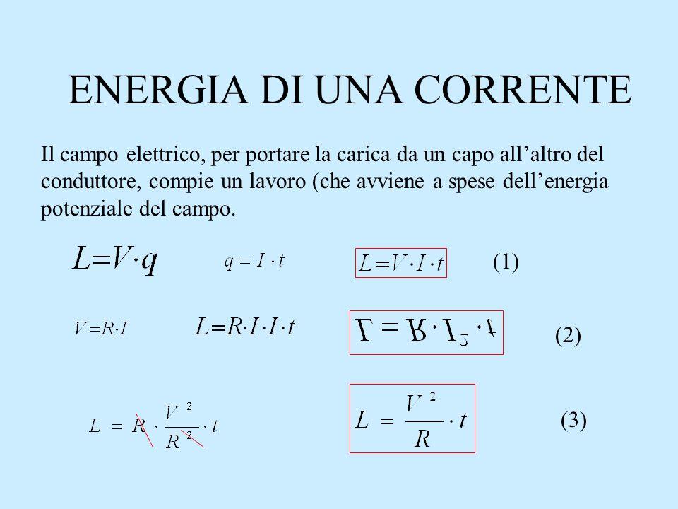 ENERGIA DI UNA CORRENTE Il campo elettrico, per portare la carica da un capo all'altro del conduttore, compie un lavoro (che avviene a spese dell'ener