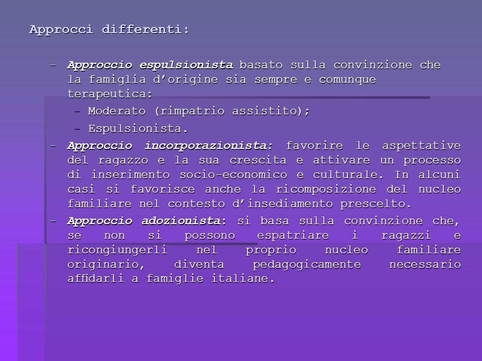 Approcci differenti: -Approccio espulsionista basato sulla convinzione che la famiglia d'origine sia sempre e comunque terapeutica: -Moderato (rimpatrio assistito); -Espulsionista.