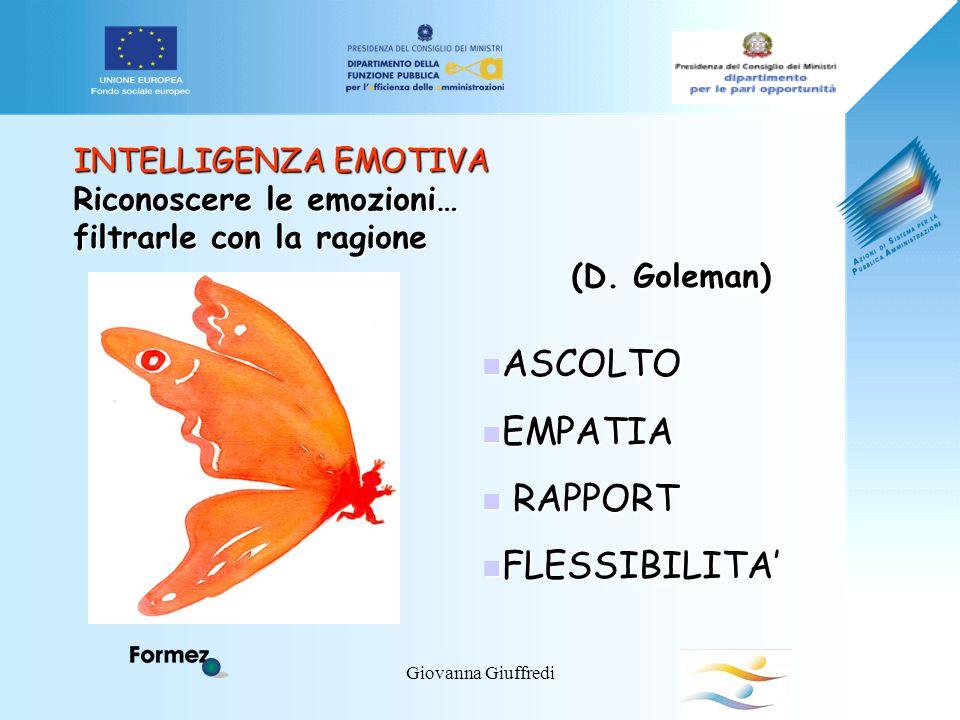 Giovanna Giuffredi INTELLIGENZA EMOTIVA Riconoscere le emozioni… filtrarle con la ragione (D. Goleman) ASCOLTO ASCOLTO EMPATIA EMPATIA RAPPORT RAPPORT