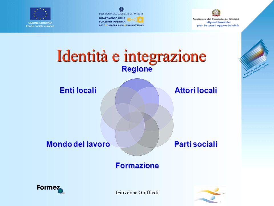 Giovanna Giuffredi Identità e integrazione Regione Attori locali Parti sociali Formazione Mondo del lavoro Enti locali