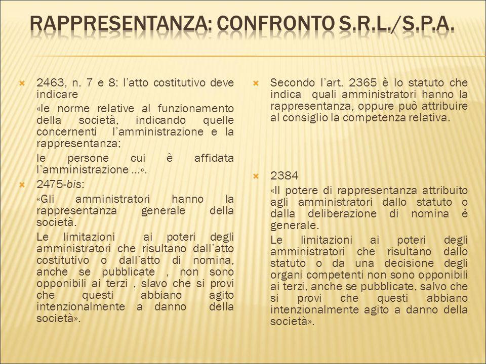  «Gli amministratori hanno la rappresentanza generale della società. Le limitazioni ai poteri degli amministratori che risultano dall'atto costitutiv