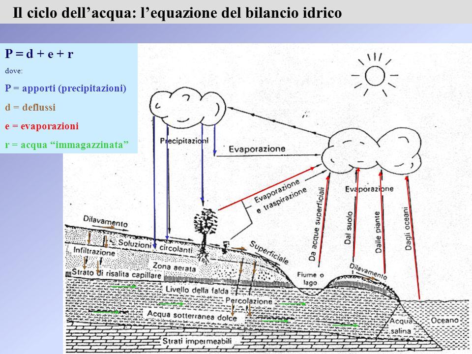 """P = d + e + r dove: P = apporti (precipitazioni) d = deflussi e = evaporazioni r = acqua """"immagazzinata"""" Il ciclo dell'acqua: l'equazione del bilancio"""