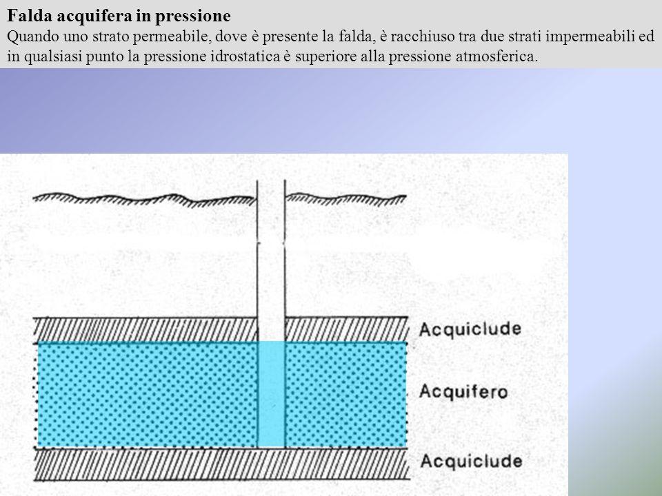 Falda acquifera in pressione Quando uno strato permeabile, dove è presente la falda, è racchiuso tra due strati impermeabili ed in qualsiasi punto la pressione idrostatica è superiore alla pressione atmosferica.