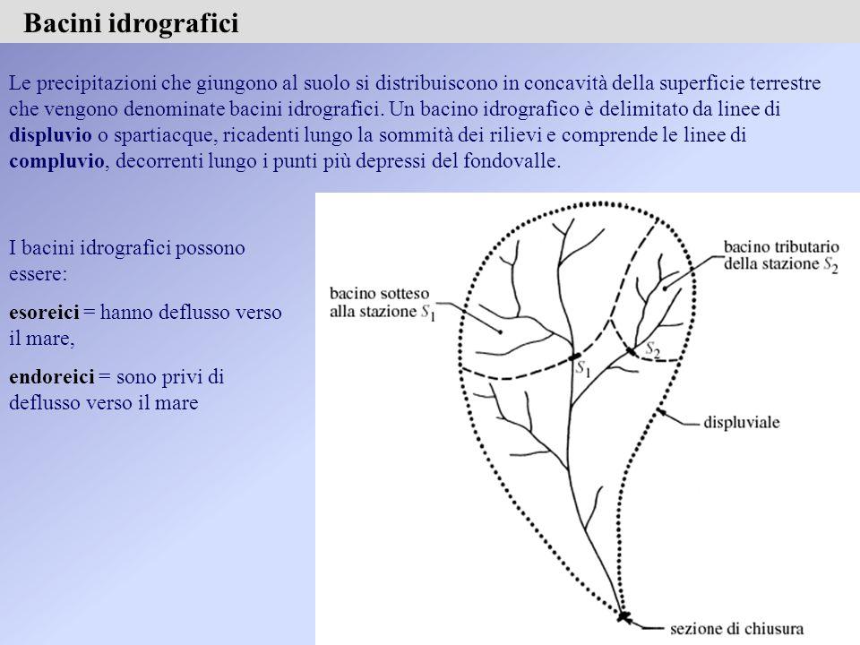 Le precipitazioni che giungono al suolo si distribuiscono in concavità della superficie terrestre che vengono denominate bacini idrografici.