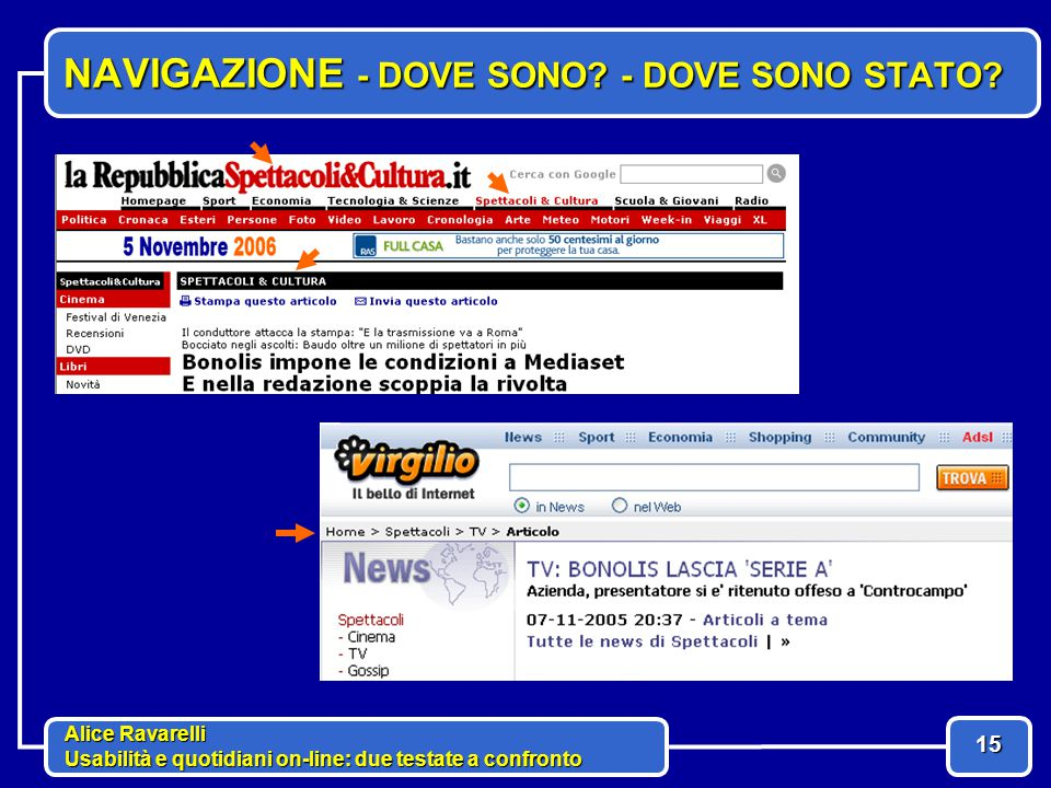 Alice Ravarelli Usabilità e quotidiani on-line: due testate a confronto 15 NAVIGAZIONE - DOVE SONO.