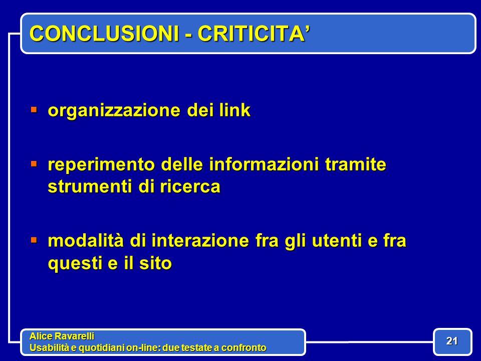 Alice Ravarelli Usabilità e quotidiani on-line: due testate a confronto 21 CONCLUSIONI - CRITICITA'  organizzazione dei link  reperimento delle informazioni tramite strumenti di ricerca  modalità di interazione fra gli utenti e fra questi e il sito