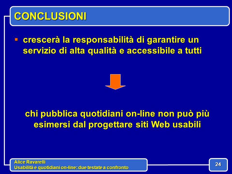 Alice Ravarelli Usabilità e quotidiani on-line: due testate a confronto 24 CONCLUSIONI  crescerà la responsabilità di garantire un servizio di alta qualità e accessibile a tutti chi pubblica quotidiani on-line non può più esimersi dal progettare siti Web usabili