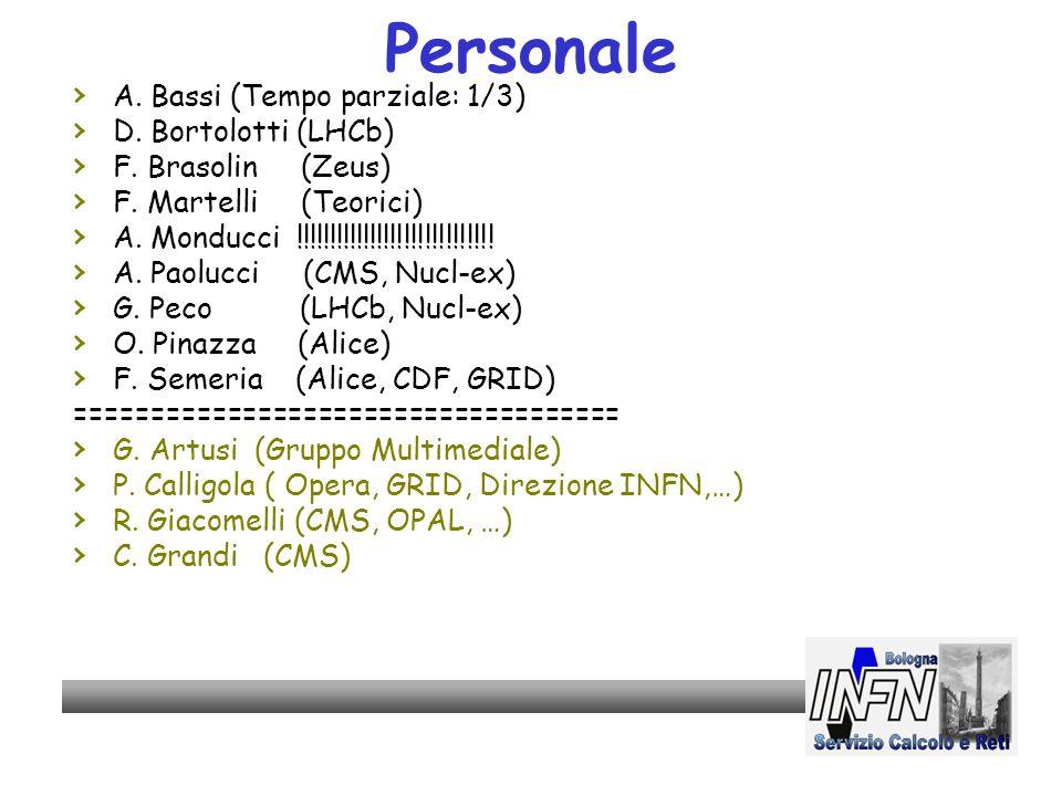 Personale › A. Bassi (Tempo parziale: 1/3) › D. Bortolotti (LHCb) › F.