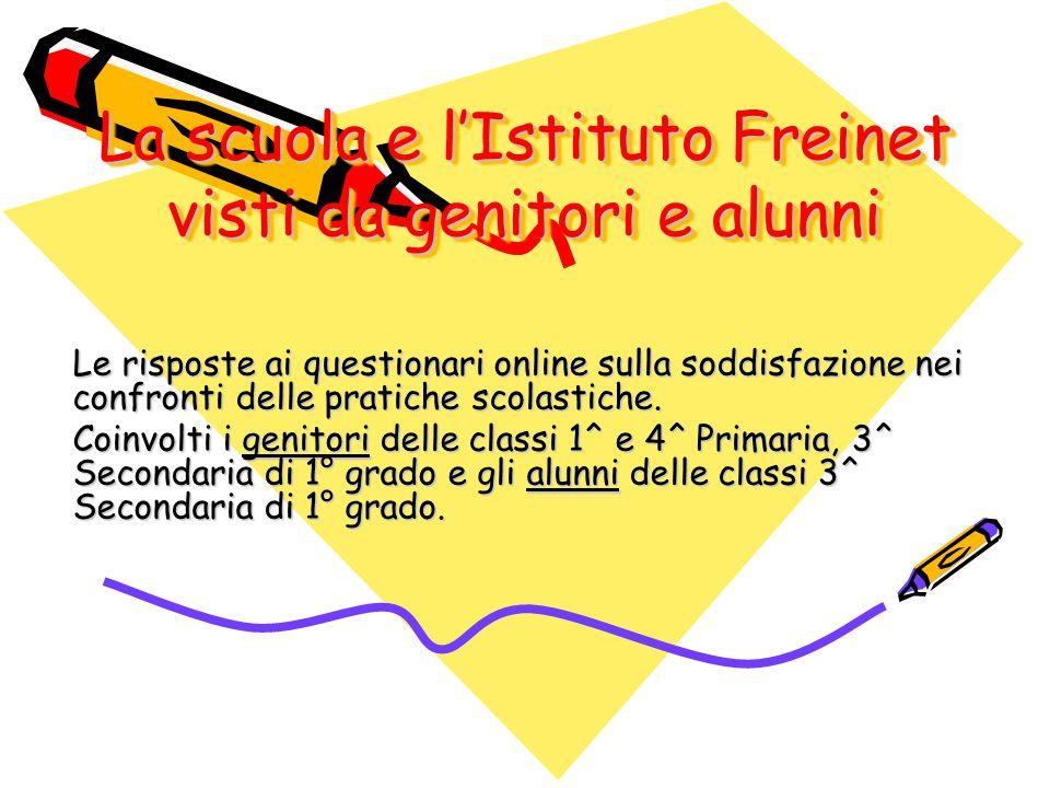 La scuola e l'Istituto Freinet visti da genitori e alunni Le risposte ai questionari online sulla soddisfazione nei confronti delle pratiche scolastiche.