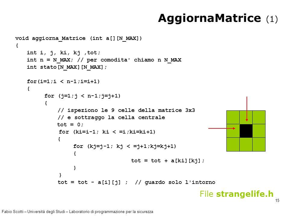 Fabio Scotti – Università degli Studi – Laboratorio di programmazione per la sicurezza 15 AggiornaMatrice (1) void aggiorna_Matrice (int a[][N_MAX]) { int i, j, ki, kj,tot; int n = N_MAX; // per comodita chiamo n N_MAX int stato[N_MAX][N_MAX]; for(i=1;i < n-1;i=i+1) { for (j=1;j < n-1;j=j+1) { // ispeziono le 9 celle della matrice 3x3 // e sottraggo la cella centrale tot = 0; for (ki=i-1; ki < =i;ki=ki+1) { for (kj=j-1; kj < =j+1;kj=kj+1) { tot = tot + a[ki][kj]; } tot = tot - a[i][j] ; // guardo solo l intorno File strangelife.h