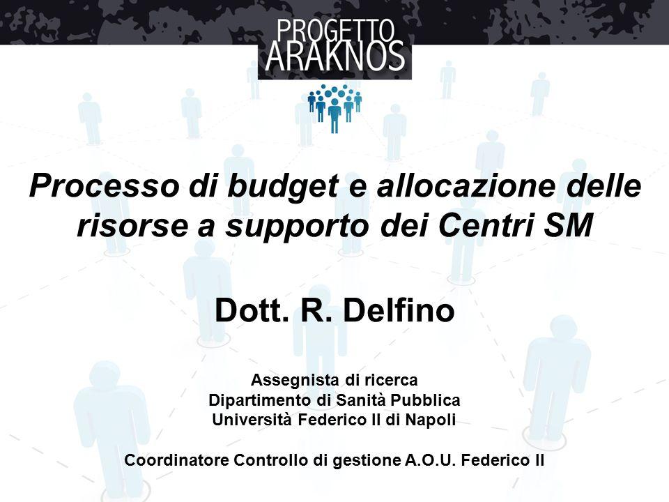 Processo di budget e allocazione delle risorse a supporto dei Centri SM Dott.