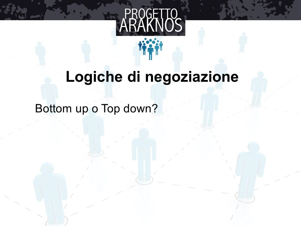 Logiche di negoziazione Bottom up o Top down