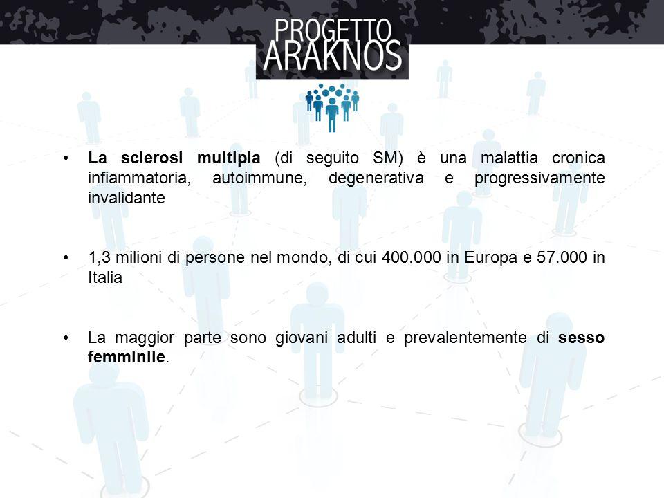 La sclerosi multipla (di seguito SM) è una malattia cronica infiammatoria, autoimmune, degenerativa e progressivamente invalidante 1,3 milioni di persone nel mondo, di cui 400.000 in Europa e 57.000 in Italia La maggior parte sono giovani adulti e prevalentemente di sesso femminile.