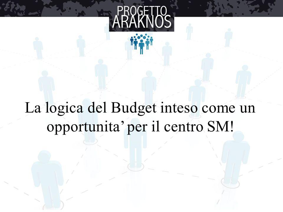 La logica del Budget inteso come un opportunita' per il centro SM!