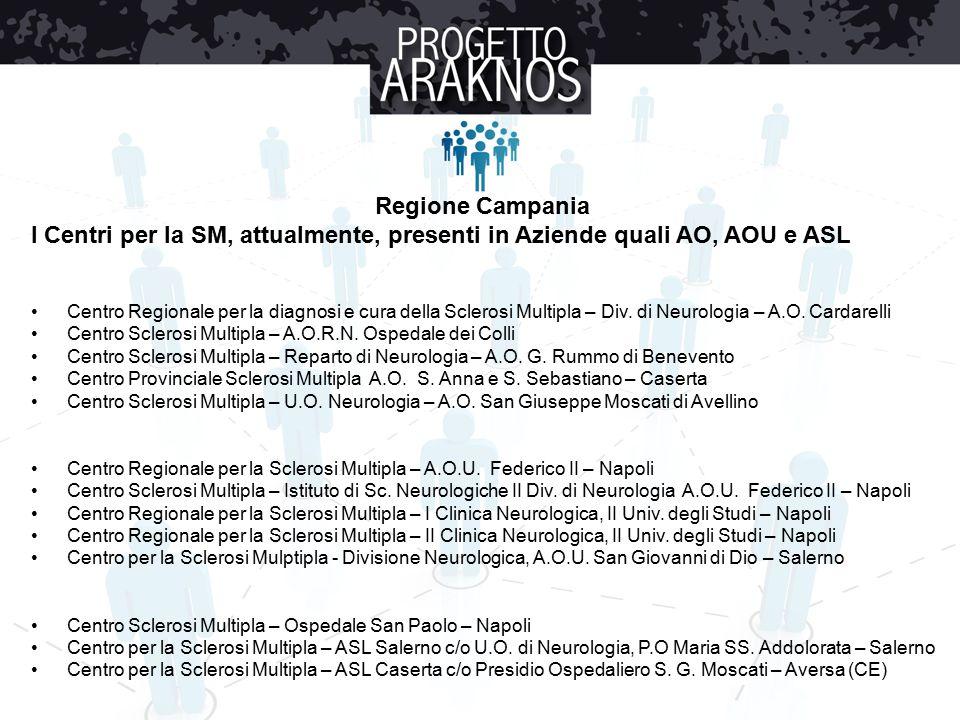 Regione Campania I Centri per la SM, attualmente, presenti in Aziende quali AO, AOU e ASL Centro Regionale per la diagnosi e cura della Sclerosi Multipla – Div.