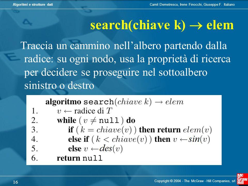 Camil Demetrescu, Irene Finocchi, Giuseppe F. ItalianoAlgoritmi e strutture dati Copyright © 2004 - The McGraw - Hill Companies, srl 16 search(chiave