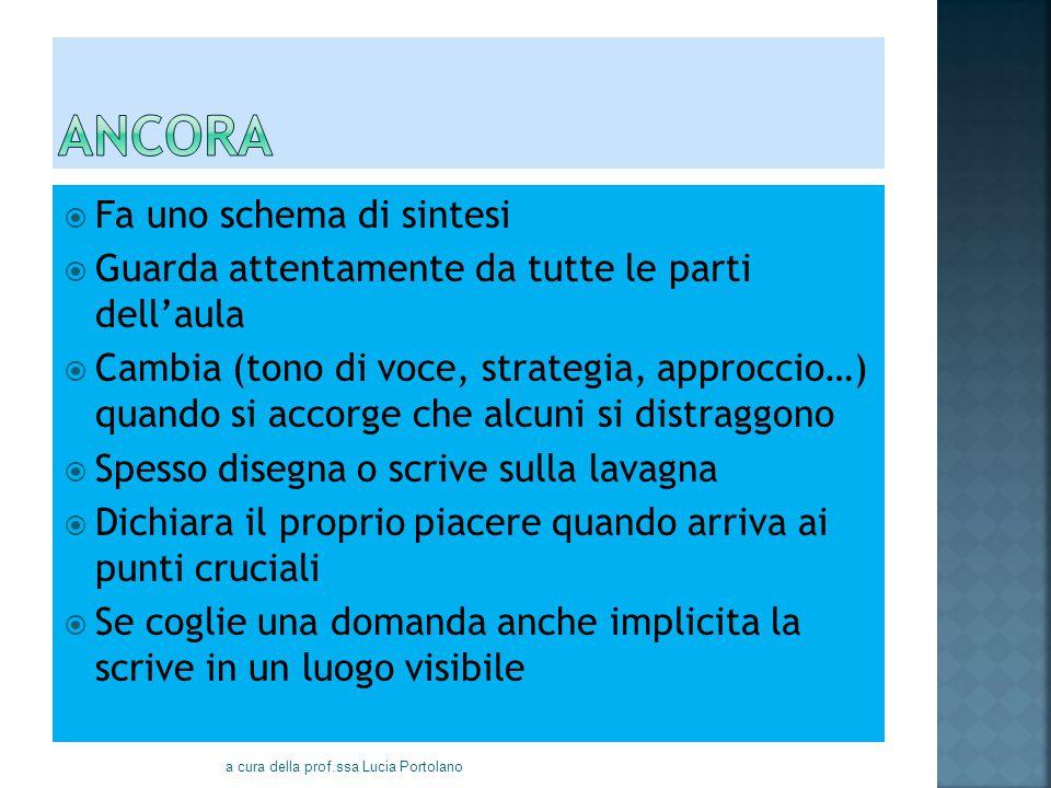  Fa uno schema di sintesi  Guarda attentamente da tutte le parti dell'aula  Cambia (tono di voce, strategia, approccio…) quando si accorge che alcu