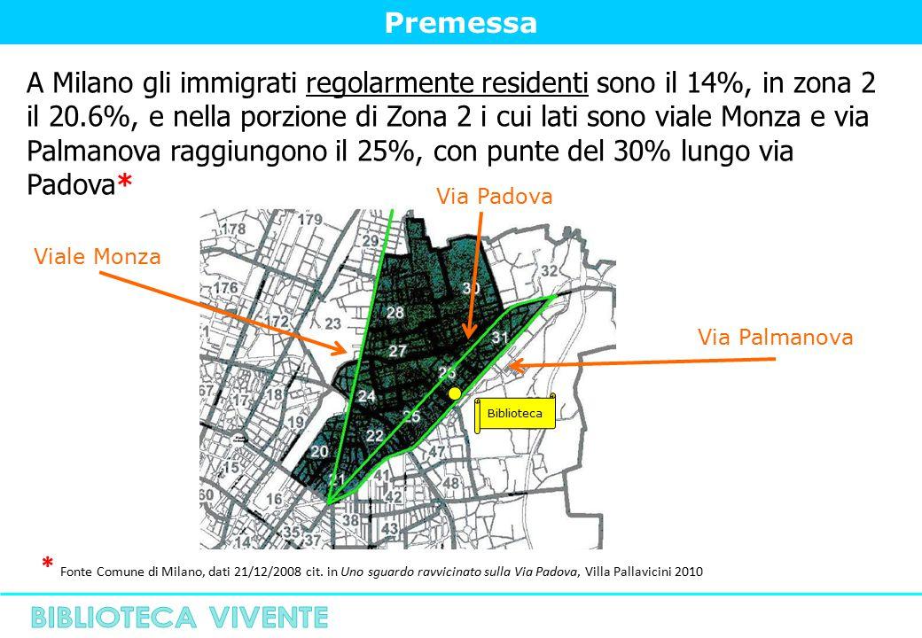 A Milano gli immigrati regolarmente residenti sono il 14%, in zona 2 il 20.6%, e nella porzione di Zona 2 i cui lati sono viale Monza e via Palmanova raggiungono il 25%, con punte del 30% lungo via Padova* Premessa * Fonte Comune di Milano, dati 21/12/2008 cit.