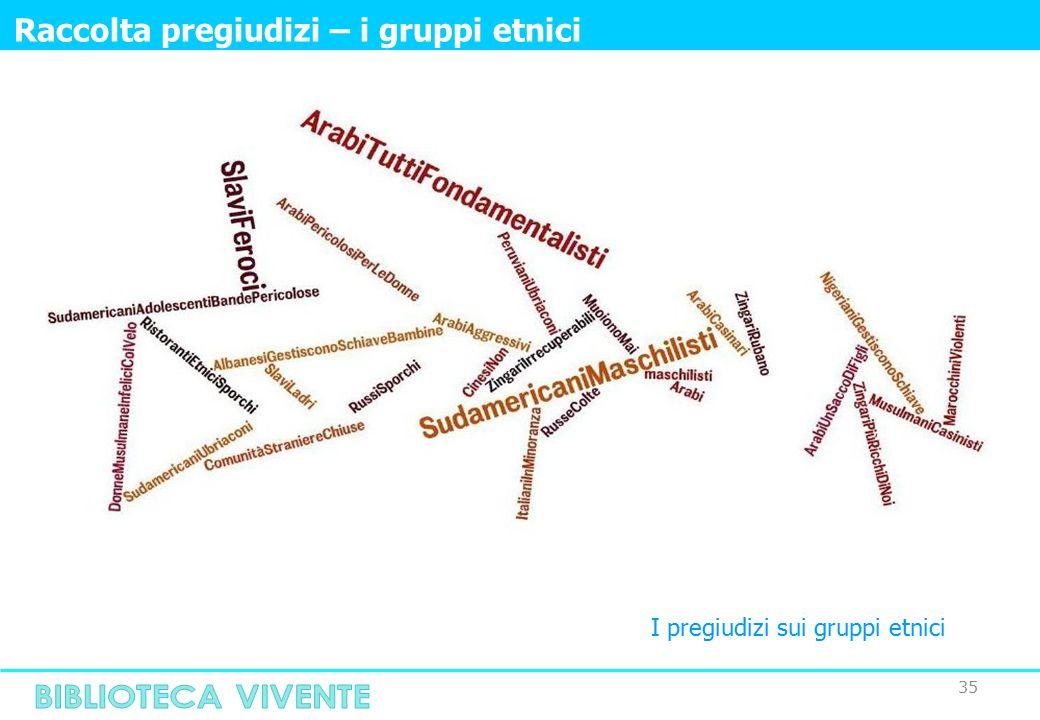 35 Raccolta pregiudizi – i gruppi etnici I pregiudizi sui gruppi etnici