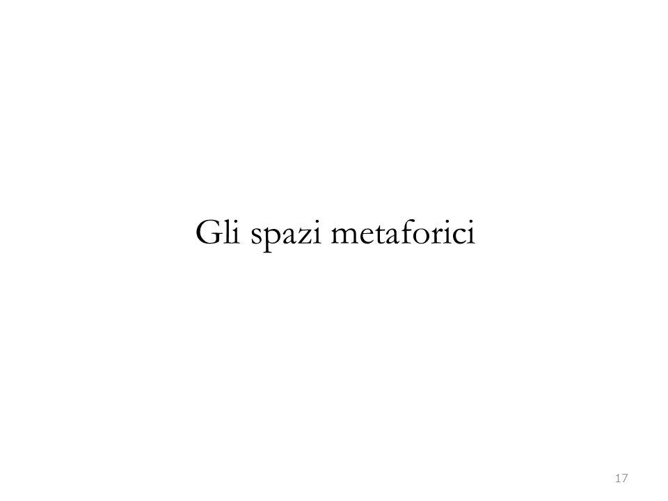 Gli spazi metaforici 17