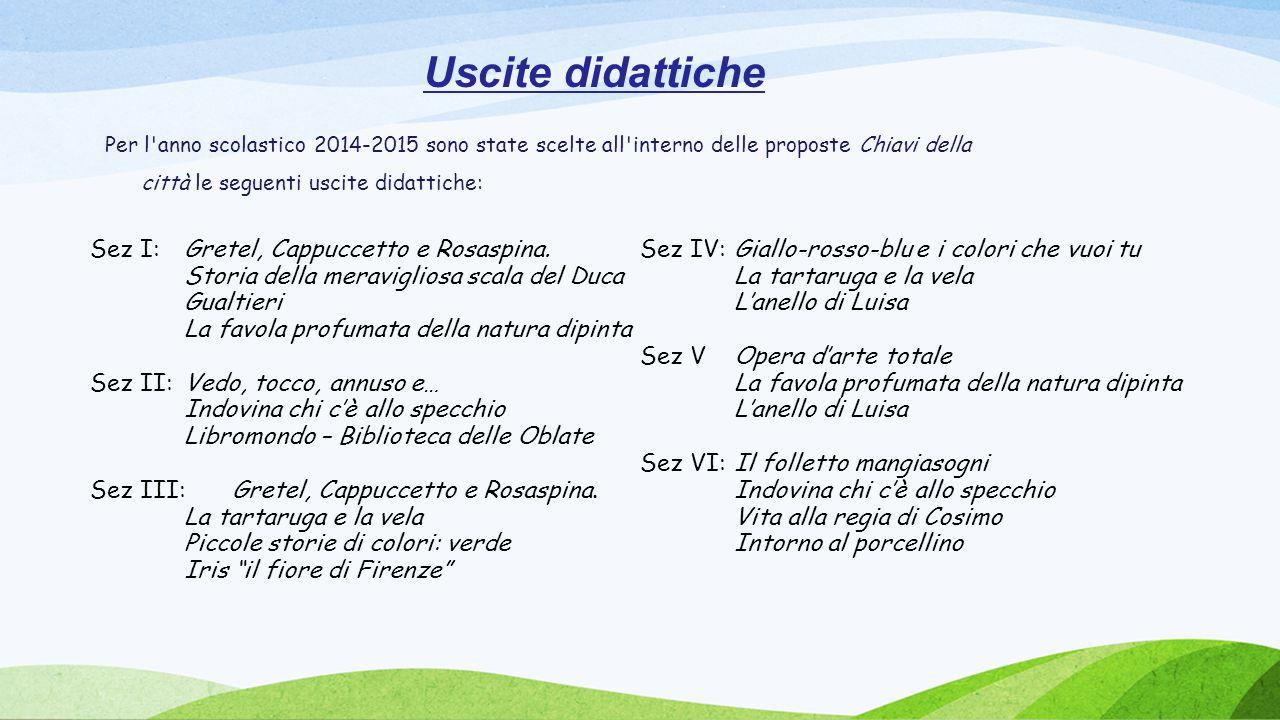 Uscite didattiche Per l'anno scolastico 2014-2015 sono state scelte all'interno delle proposte Chiavi della città le seguenti uscite didattiche: Sez I