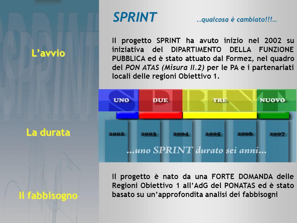 L'avvio La durata Il fabbisogno Il progetto SPRINT ha avuto inizio nel 2002 su iniziativa del DIPARTIMENTO DELLA FUNZIONE PUBBLICA ed è stato attuato dal Formez, nel quadro del PON ATAS (Misura II.2) per le PA e i partenariati locali delle regioni Obiettivo 1.