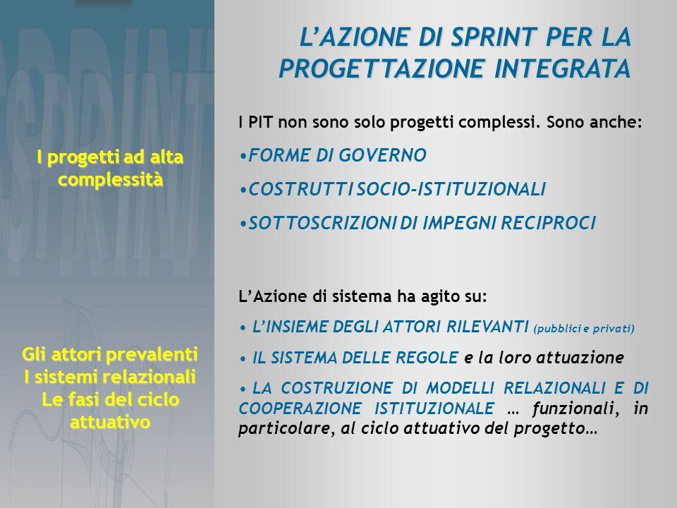 L'AZIONE DI SPRINT PER LA PROGETTAZIONE INTEGRATA I PIT non sono solo progetti complessi.