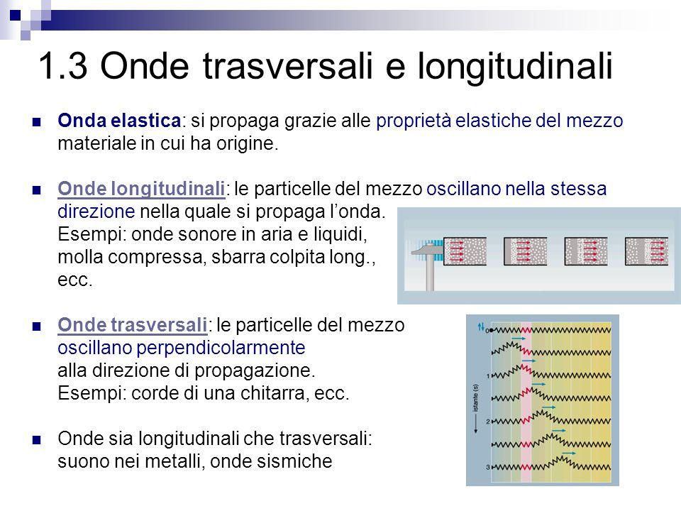 1.3 Le onde sull'acqua Le onde sull'acqua non sono onde elastiche Due forze di richiamo: il peso dell'acqua e la tensione superficiale Sono la combinazione di un moto longitudinale (nella direzione di propagazione dell'onda) e trasversale (in su e giù): ogni particella della superficie descrive una traiettoria circolare Sotto il pelo dell'acqua la perturbazione diminuisce rapidamente La velocità delle onde dipende dalla profondità dell'acqua
