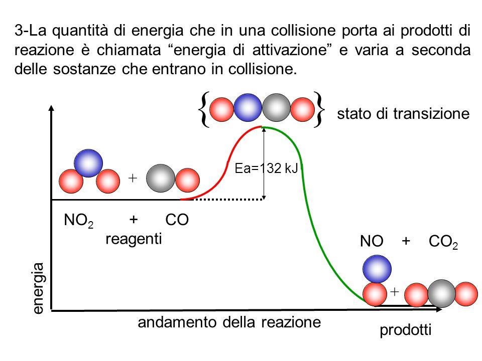 L'energia di attivazione E a è data dalla differenza tra l'energia dello stato di transizione e l'energia dei reagenti.