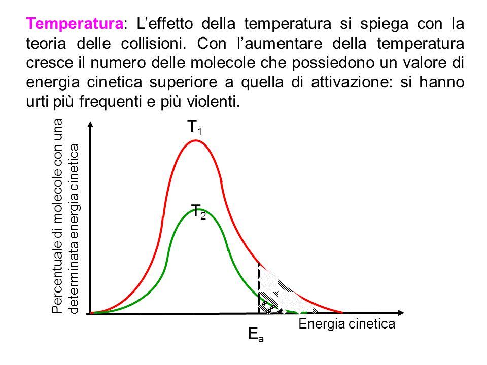 Concentrazione: se la concentrazione di uno dei reagenti aumenta, in un determinato volume, il numero degli urti per unità di tempo aumenta e quindi la probabilità che vi sia la reazione.