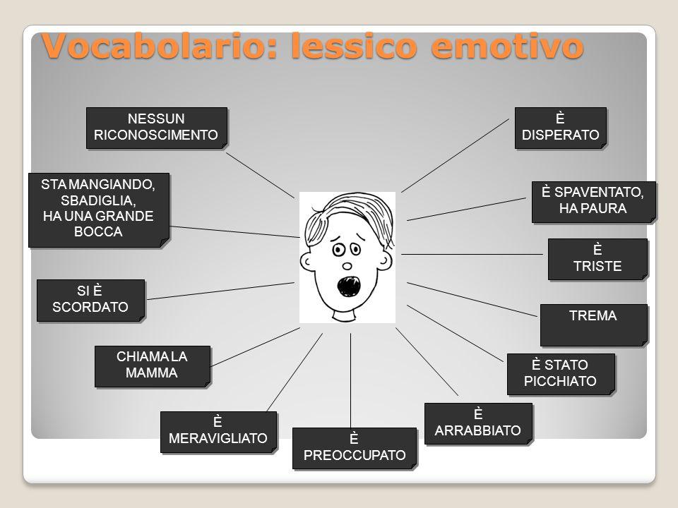 Vocabolario: lessico emotivo NESSUN RICONOSCIMENTO STA MANGIANDO, SBADIGLIA, HA UNA GRANDE BOCCA STA MANGIANDO, SBADIGLIA, HA UNA GRANDE BOCCA SI È SC