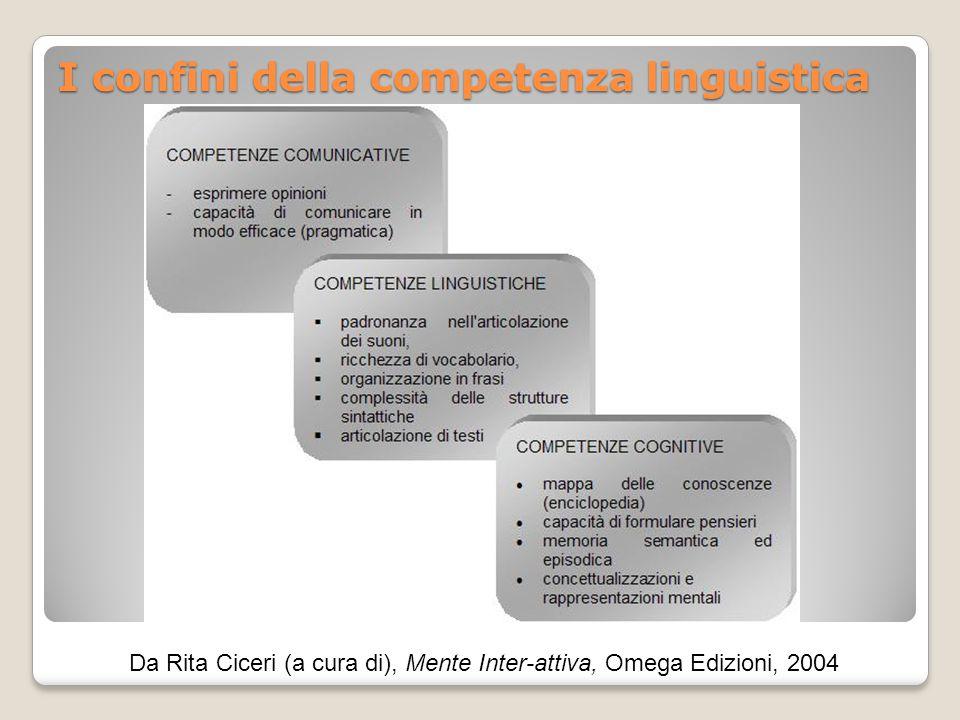 I confini della competenza linguistica Da Rita Ciceri (a cura di), Mente Inter-attiva, Omega Edizioni, 2004
