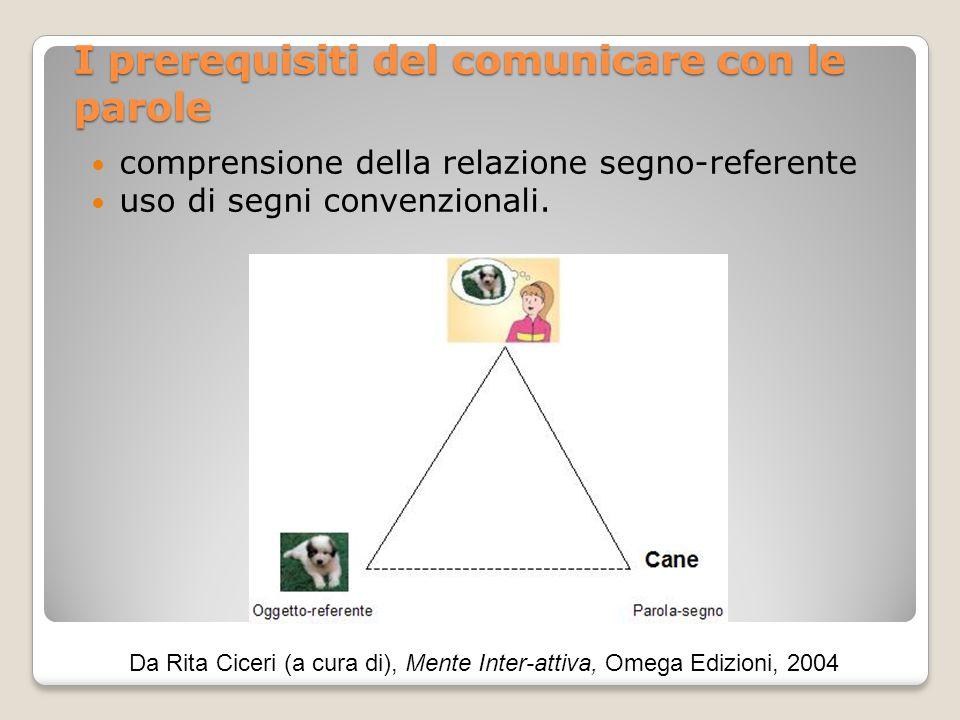 I prerequisiti del comunicare con le parole comprensione della relazione segno-referente uso di segni convenzionali. Da Rita Ciceri (a cura di), Mente