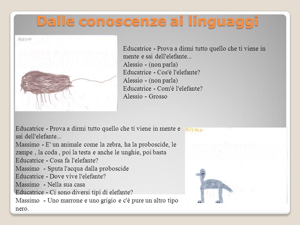 Dalle conoscenze ai linguaggi Educatrice - Prova a dirmi tutto quello che ti viene in mente e sai dell'elefante... Alessio - (non parla) Educatrice -