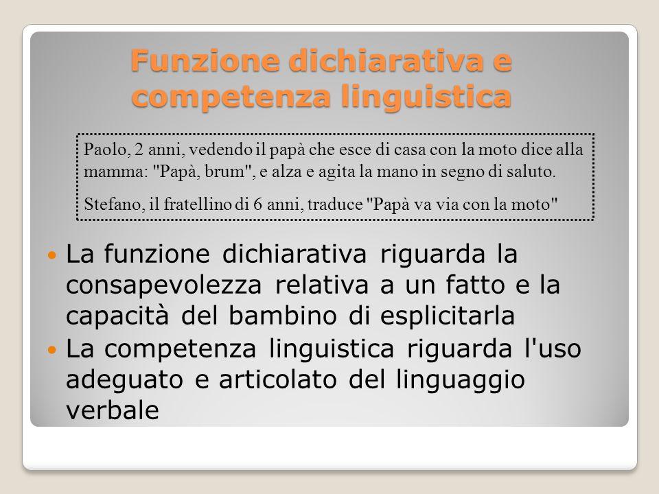 Funzione dichiarativa e competenza linguistica La funzione dichiarativa riguarda la consapevolezza relativa a un fatto e la capacità del bambino di es