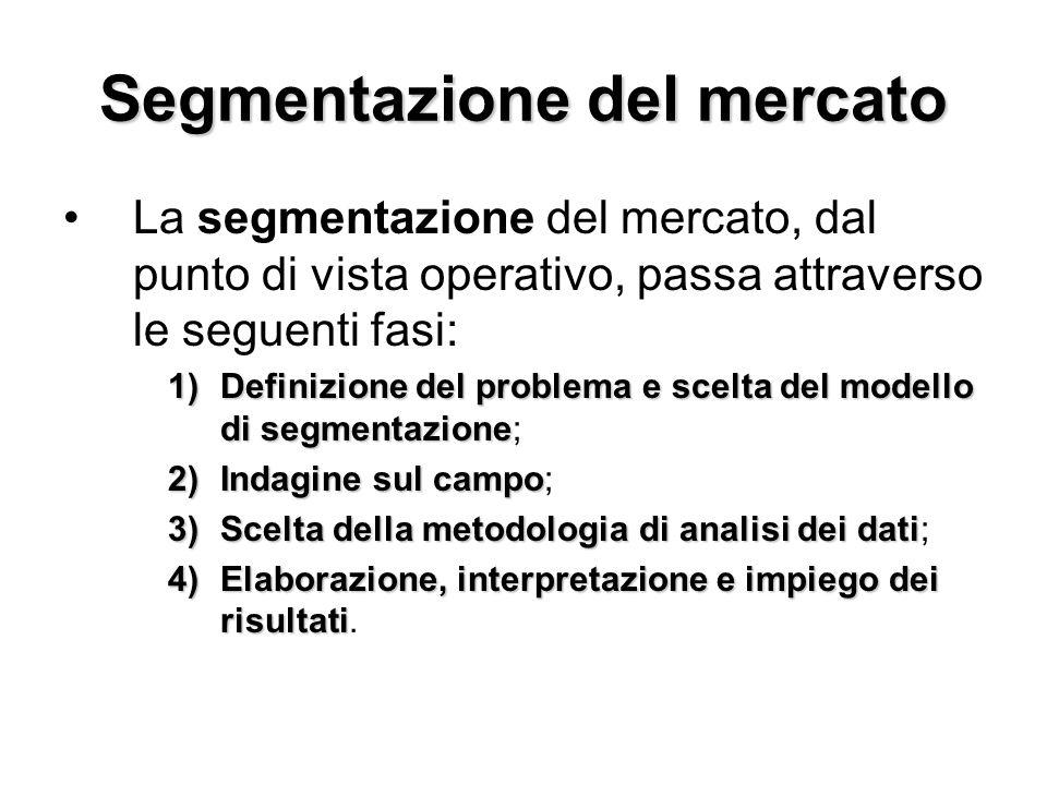 Segmentazione del mercato La segmentazione del mercato, dal punto di vista operativo, passa attraverso le seguenti fasi: 1)Definizione del problema e scelta del modello di segmentazione 1)Definizione del problema e scelta del modello di segmentazione; 2)Indagine sul campo 2)Indagine sul campo; 3)Scelta della metodologia di analisi dei dati 3)Scelta della metodologia di analisi dei dati; 4)Elaborazione, interpretazione e impiego dei risultati 4)Elaborazione, interpretazione e impiego dei risultati.