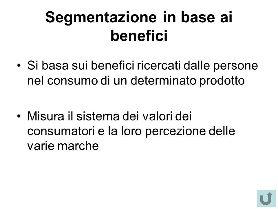 Segmentazione in base ai benefici Si basa sui benefici ricercati dalle persone nel consumo di un determinato prodotto Misura il sistema dei valori dei consumatori e la loro percezione delle varie marche
