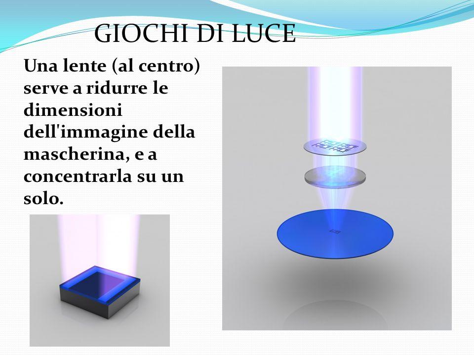 GIOCHI DI LUCE Una lente (al centro) serve a ridurre le dimensioni dell'immagine della mascherina, e a concentrarla su un solo.