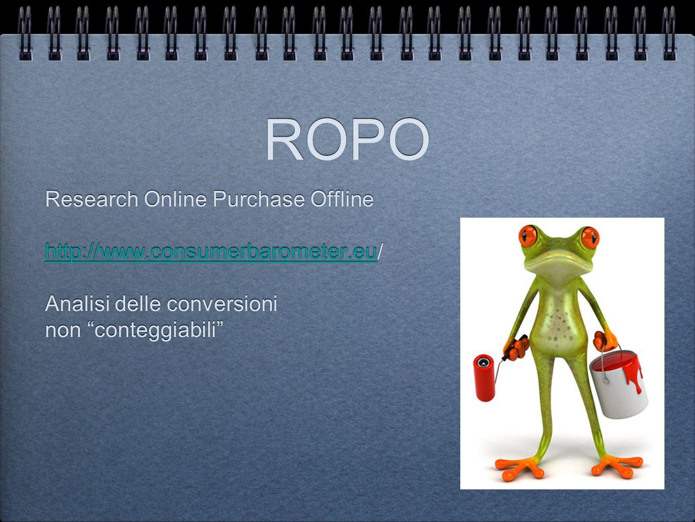 ROPO Research Online Purchase Offline http://www.consumerbarometer.euhttp://www.consumerbarometer.eu/ Analisi delle conversioni non conteggiabili Research Online Purchase Offline http://www.consumerbarometer.euhttp://www.consumerbarometer.eu/ Analisi delle conversioni non conteggiabili