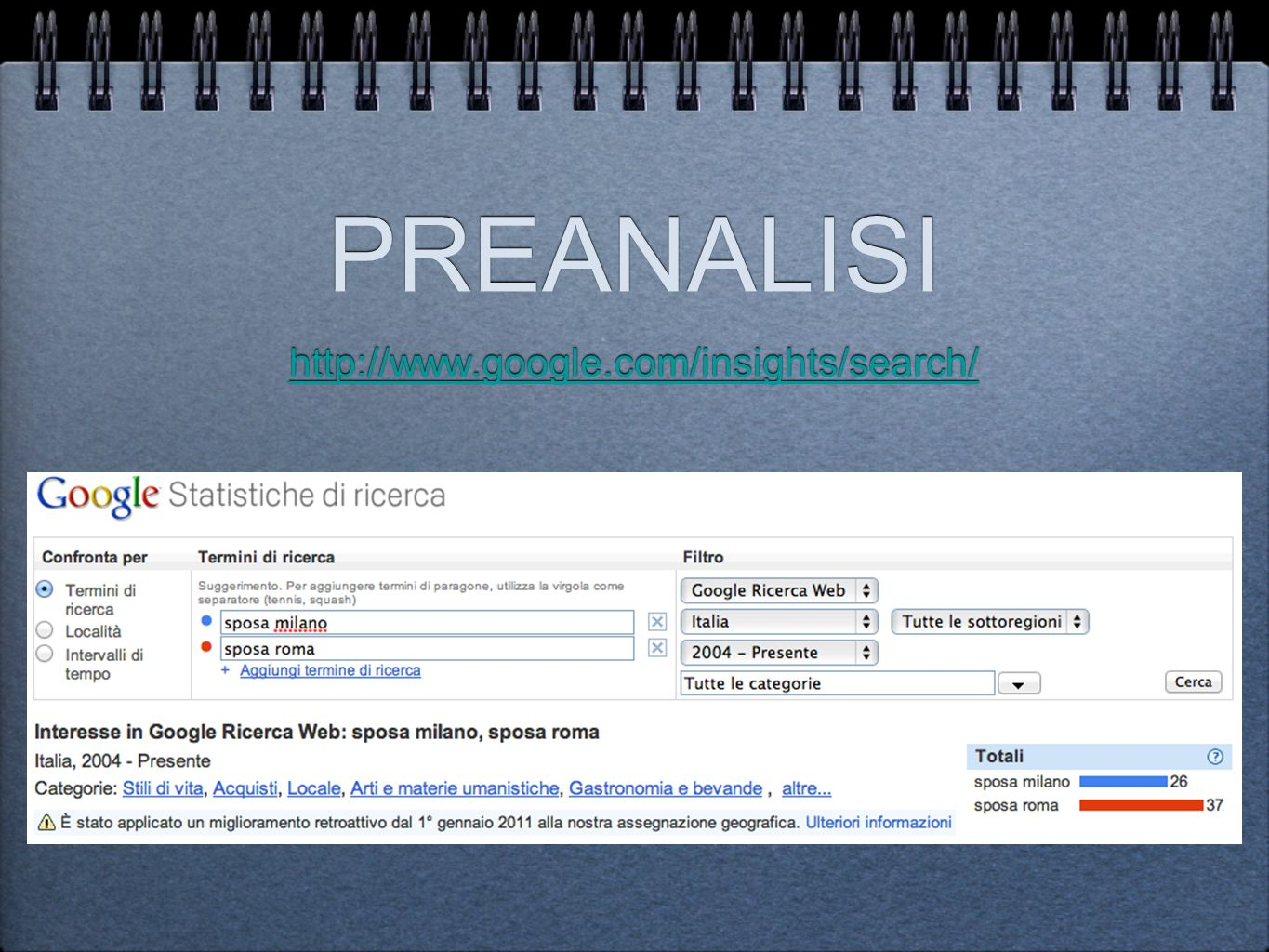 PREANALISI INSIGHTS - ADWORDS - LANDING PAGE