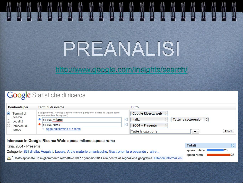 PREANALISI http://www.google.com/insights/search/
