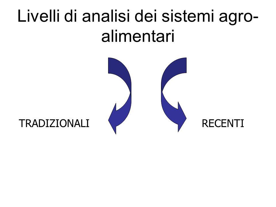 Livelli di analisi dei sistemi agro- alimentari TRADIZIONALIRECENTI