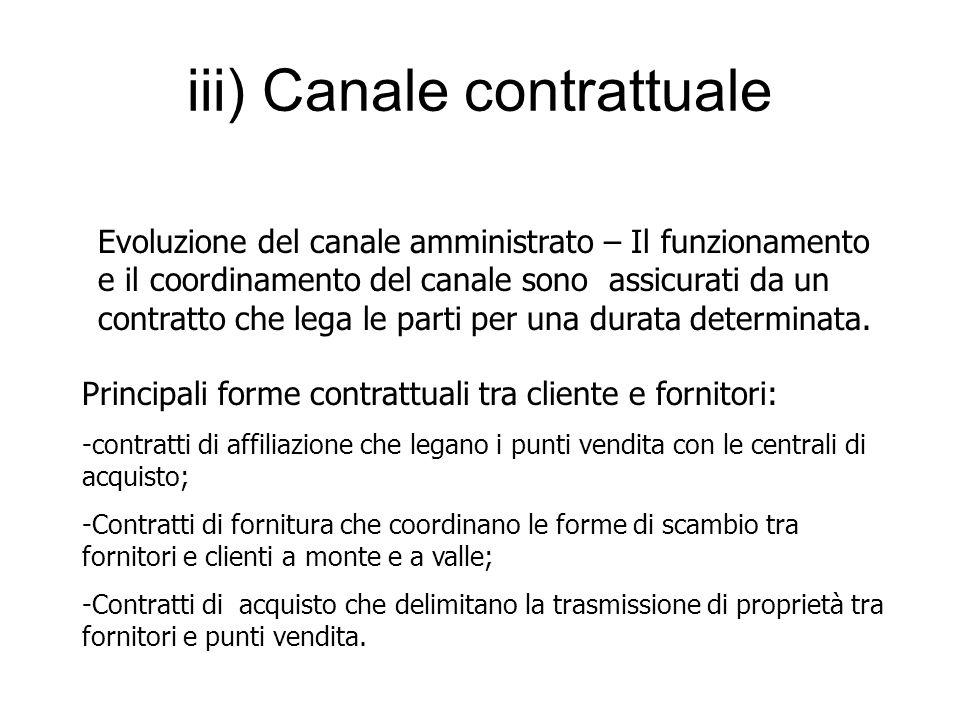 iii) Canale contrattuale Evoluzione del canale amministrato – Il funzionamento e il coordinamento del canale sono assicurati da un contratto che lega