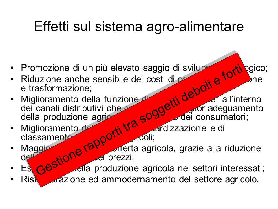 Effetti sul sistema agro-alimentare Promozione di un più elevato saggio di sviluppo tecnologico; Riduzione anche sensibile dei costi di commercializza