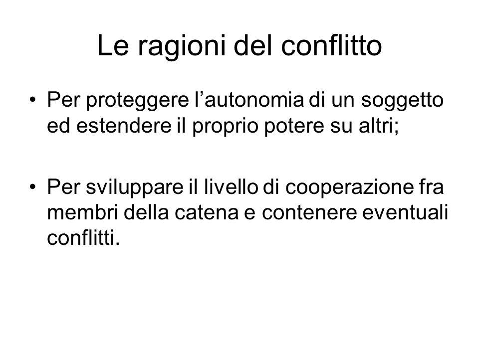 Le ragioni del conflitto Per proteggere l'autonomia di un soggetto ed estendere il proprio potere su altri; Per sviluppare il livello di cooperazione