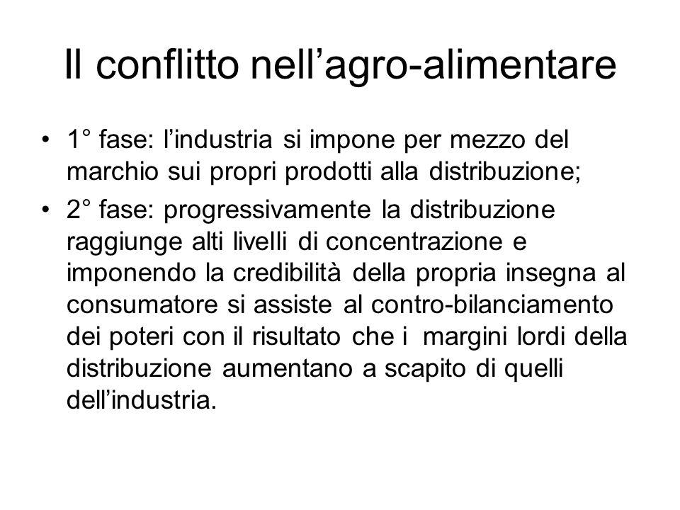 Il conflitto nell'agro-alimentare 1° fase: l'industria si impone per mezzo del marchio sui propri prodotti alla distribuzione; 2° fase: progressivamen